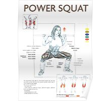 Barbell Power Squat Exercise Diagram Poster