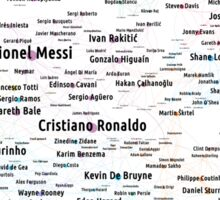 Google Search Graph of Footballers from Euro 2016 Captains Sticker