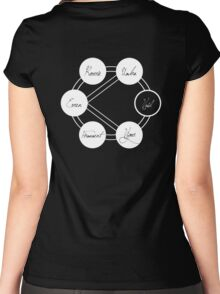 Realms Diagram Women's Fitted Scoop T-Shirt