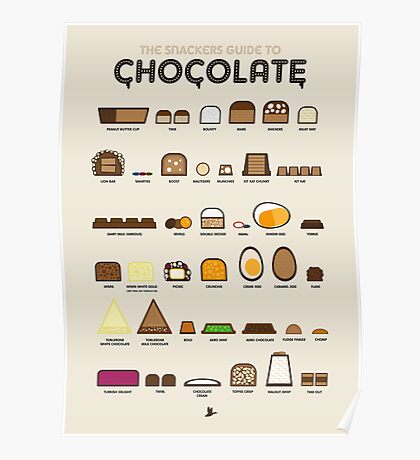 The Snackers Guide to Chocolate Poster