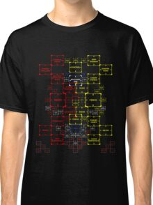 The Machine in Progress version 5.13 Final Version  Classic T-Shirt