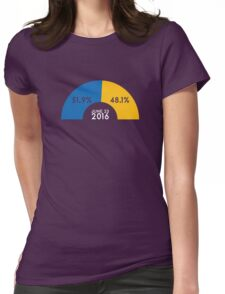 UK in Europe Womens Fitted T-Shirt