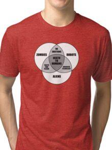 Zombie Alien Robot Venn Diagram Tri-blend T-Shirt