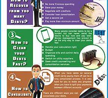 Debt Management Tips by AllAboutDebts