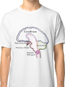 BRAIN BRAIN BRAIN Classic T-Shirt