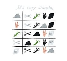 scissors rock paper spock lizard  Photographic Print