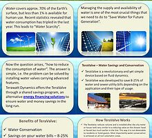 Alternative Energy Finance Solutions – TeraWatt Dynamics by Infographics