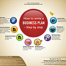 Infographic on How to Write a Business Plan – Step by Step by Infographics