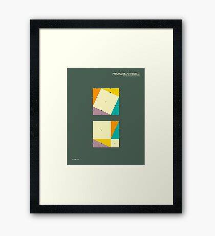 PYTHAGOREAN THEOREM: Proof by rearrangement Framed Print