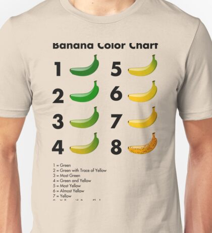 Banana color chart Unisex T-Shirt