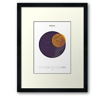 GEMINI Star Map Framed Print