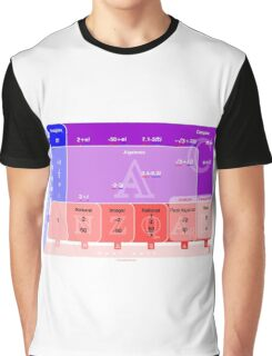 The numbers | Los números Graphic T-Shirt