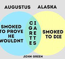 Alaska/Augustus Venn Diagram by Alison Huang