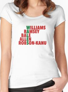 WALES spelt using player names (Euro 2016) Women's Fitted Scoop T-Shirt