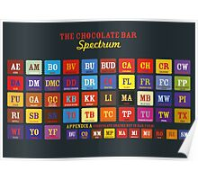 Chocolate Bar Table Poster
