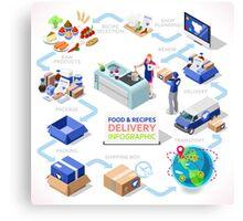 Food Recipes Delivery Concept Canvas Print