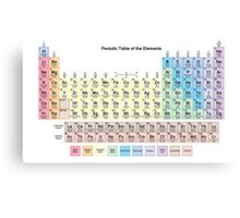 2016 Periodic Table with all 118 Element Names Canvas Print