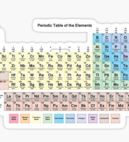 Periodic Table with all 118 Element Names Sticker