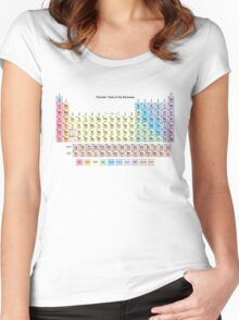 2016 Periodic Table with all 118 Element Names Women's Fitted Scoop T-Shirt