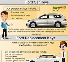 Ford Keys by LostCarKey