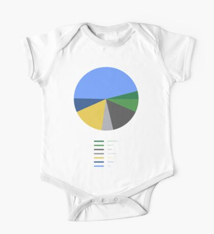 THE GREATEST PIE CHART EVER One Piece - Short Sleeve