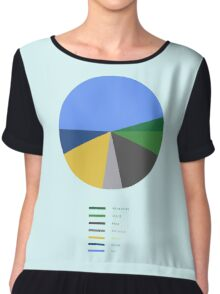 THE GREATEST PIE CHART EVER Chiffon Top