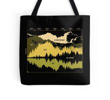 Music Timeline Tote Bag