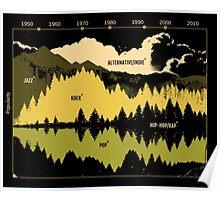 Music Timeline Poster