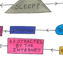 the truth about sleep Sticker