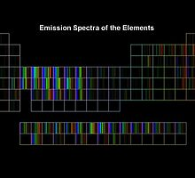 Periodic Table of Elements Spectra by spectrumchem