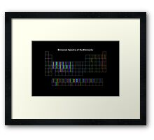 Periodic Table of Elements Spectra Framed Print