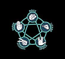 Rock Paper Scissors Lizard Spock by MadDesigns95