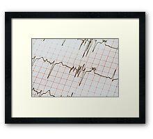 Extrasystoles On Electrocardiogram Framed Print