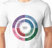 MBTI Cognitive Functions Diagram Unisex T-Shirt