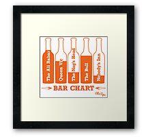 Bar Chart Framed Print
