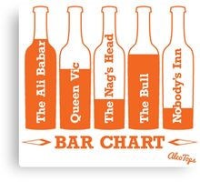 Bar Chart Canvas Print