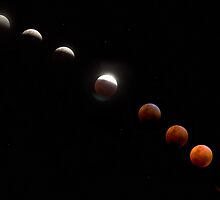 Lunar Eclipse by CloudForest