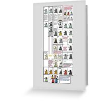 Dalek History Greeting Card