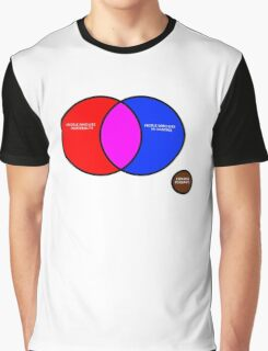 Pc gaming venn diagram Graphic T-Shirt