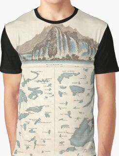 Vintage Lakes of The World Map (1860) Graphic T-Shirt