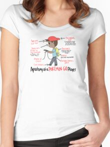 Anatomy of a Pokemon GO Player Women's Fitted Scoop T-Shirt