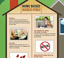 Build Your Career with Home Based Business by Infographics