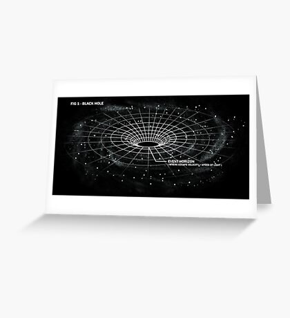 Infographic - Black Hole Greeting Card