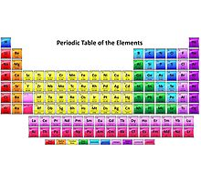 Shiny Periodic Table of the Chemical Elements Photographic Print