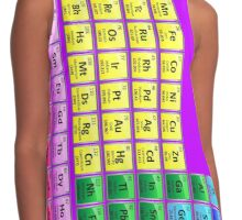 Vertical Periodic Table of the Chemical Elements Contrast Tank