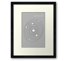 Halfmoon Industries Official Solar Chart Framed Print