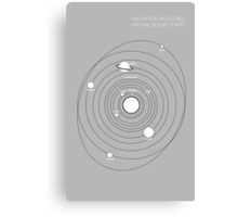 Halfmoon Industries Official Solar Chart Canvas Print