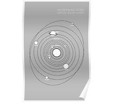 Halfmoon Industries Official Solar Chart Poster