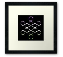 gender queer sacred circles Framed Print