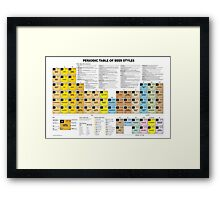 Periodic Table of Beer Styles Framed Print
